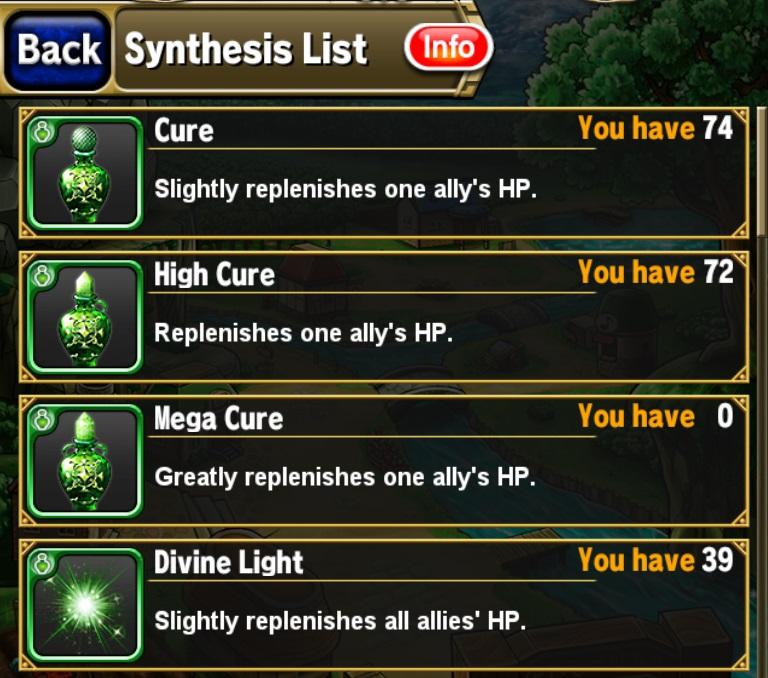 sythesis list